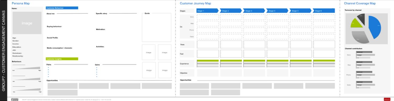 Customer Engagement Canvas